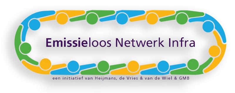 Emissie Netwerk Infra